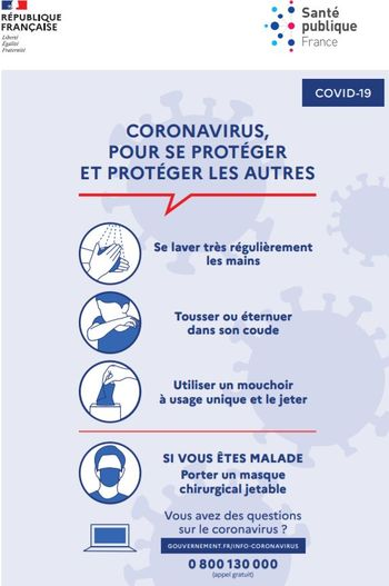 CORONAVIRUS - Le point sur la situation